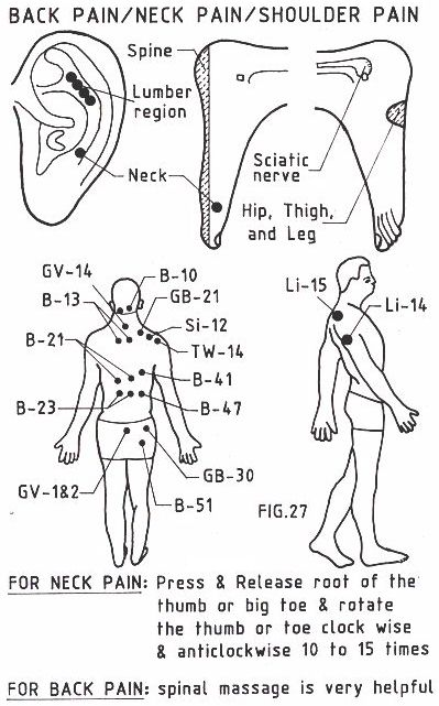 Acupressure Points Back Neck Pain